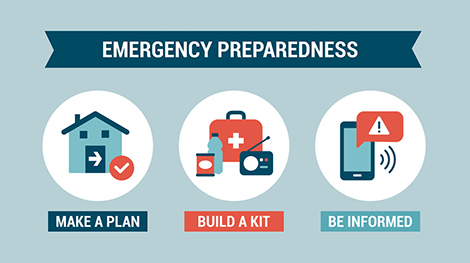 Emergency Prparednes icons: Make a Plan / Build a Kit / Be Informed